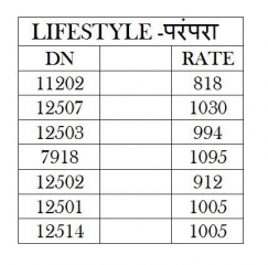 LIFESTYLE PRAMPRA WHOLESALE BEST RATE (10)