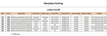 MANJUBAA CLOTHING LOTUS VOL 6 FANCY SAREE WITH DESIGNER BLOUSE CATALOG BUY SAREE ONLINE WHOLESALE BEST RATE (10)